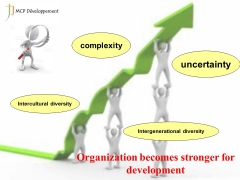 Agile, Agilité, transformation Agile
